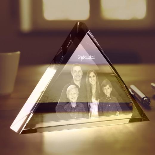 Glass template - Triangle